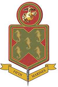 MARINE CORPS UNITS: FIND BATTALIONS, SPECIAL FORCES, RESERVE